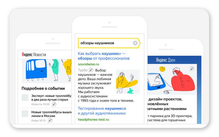 Технология турбо-страниц от Яндекса